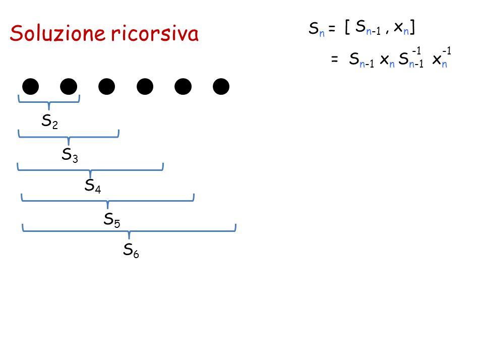 Soluzione ricorsiva [ Sn-1 , xn] Sn = = Sn-1 xn Sn-1 xn S2 S3 S4 S5 S6